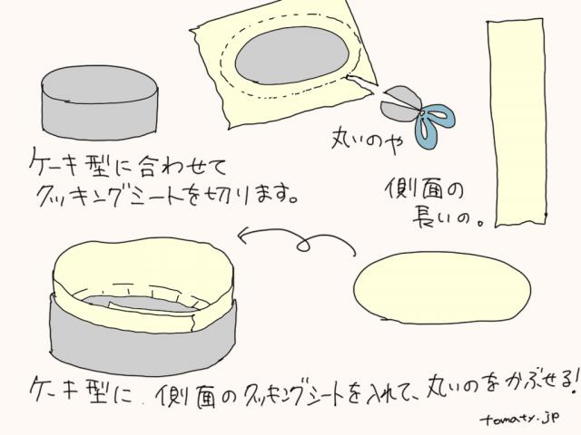 バレンタイン手作りケーキ ケーキ型にクッキングシート