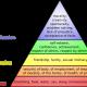 マズローの5段階欲求について考えてみた。